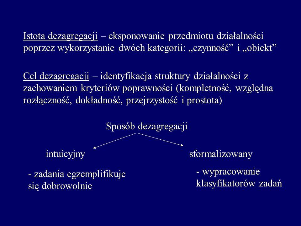 """Istota dezagregacji – eksponowanie przedmiotu działalności poprzez wykorzystanie dwóch kategorii: """"czynność i """"obiekt"""