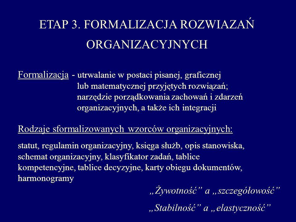 ETAP 3. FORMALIZACJA ROZWIAZAŃ ORGANIZACYJNYCH