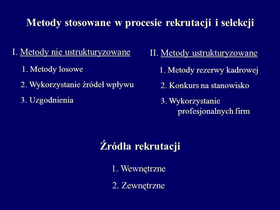 Metody stosowane w procesie rekrutacji i selekcji