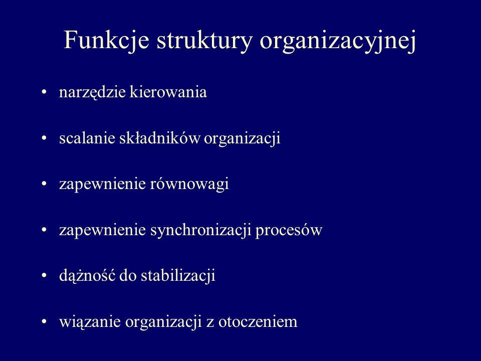 Funkcje struktury organizacyjnej