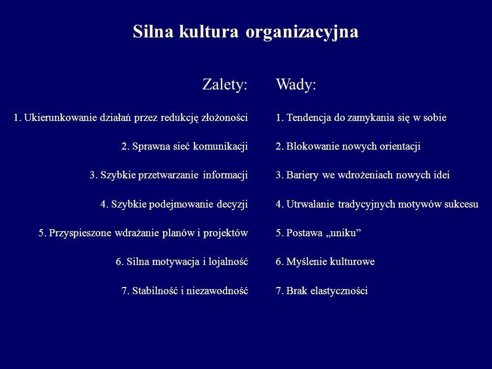 Silna kultura organizacyjna