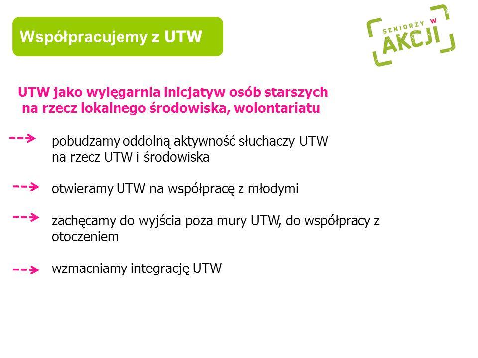 Współpracujemy z UTW UTW jako wylęgarnia inicjatyw osób starszych na rzecz lokalnego środowiska, wolontariatu.