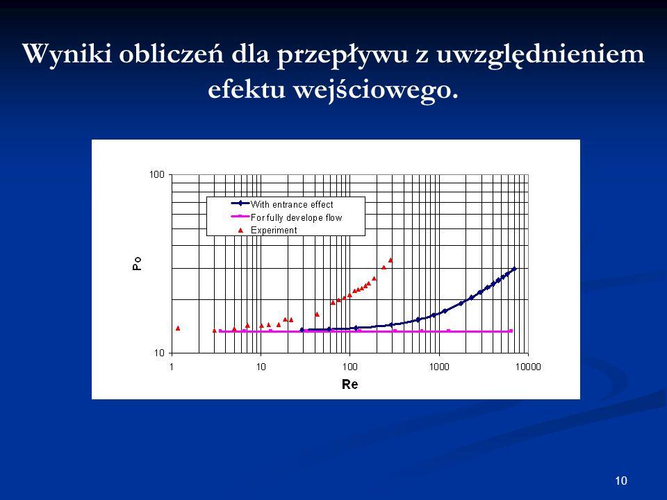 Wyniki obliczeń dla przepływu z uwzględnieniem efektu wejściowego.