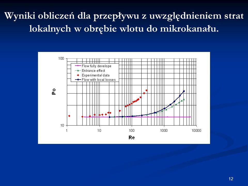 Wyniki obliczeń dla przepływu z uwzględnieniem strat lokalnych w obrębie wlotu do mikrokanału.