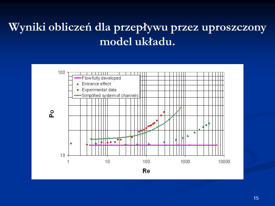 Wyniki obliczeń dla przepływu przez uproszczony model układu.