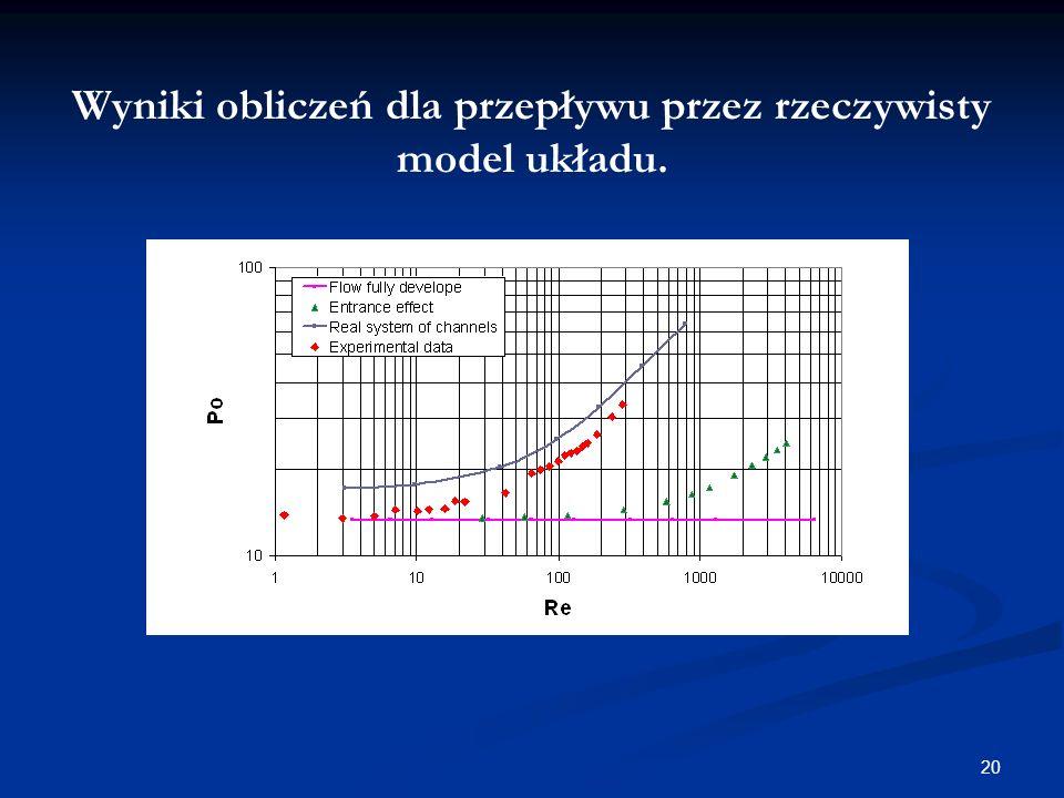 Wyniki obliczeń dla przepływu przez rzeczywisty model układu.