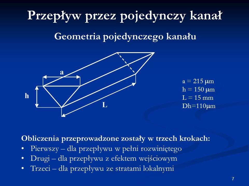 Przepływ przez pojedynczy kanał Geometria pojedynczego kanału