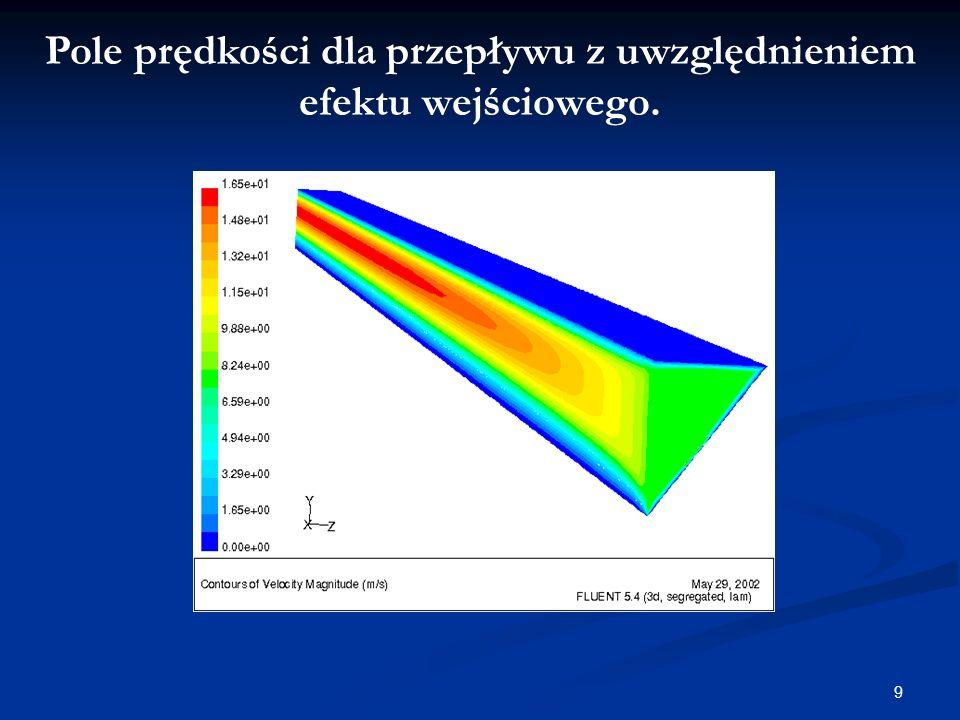 Pole prędkości dla przepływu z uwzględnieniem efektu wejściowego.