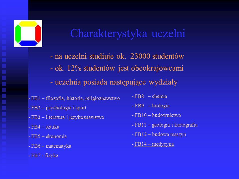 Charakterystyka uczelni