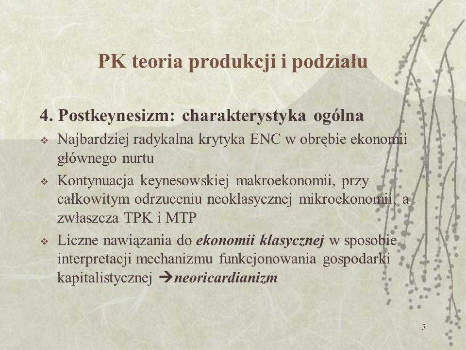 PK teoria produkcji i podziału