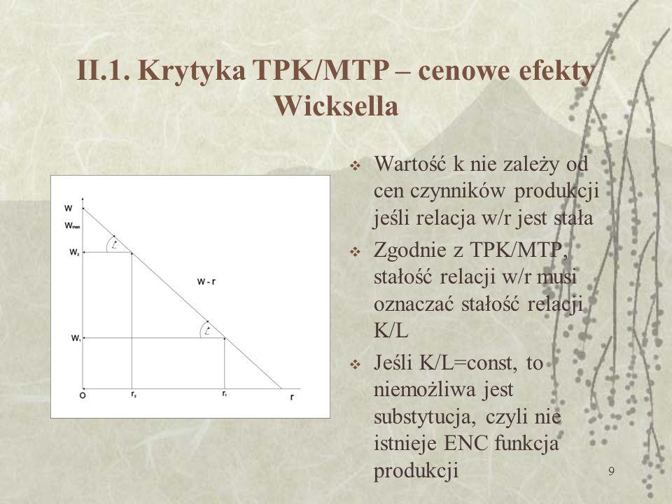 II.1. Krytyka TPK/MTP – cenowe efekty Wicksella