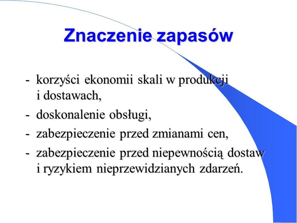 Znaczenie zapasów - korzyści ekonomii skali w produkcji i dostawach,