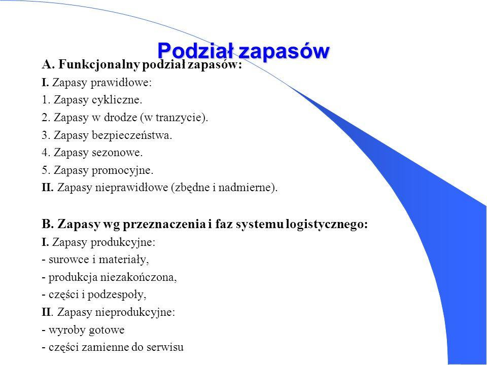 Podział zapasów A. Funkcjonalny podział zapasów: