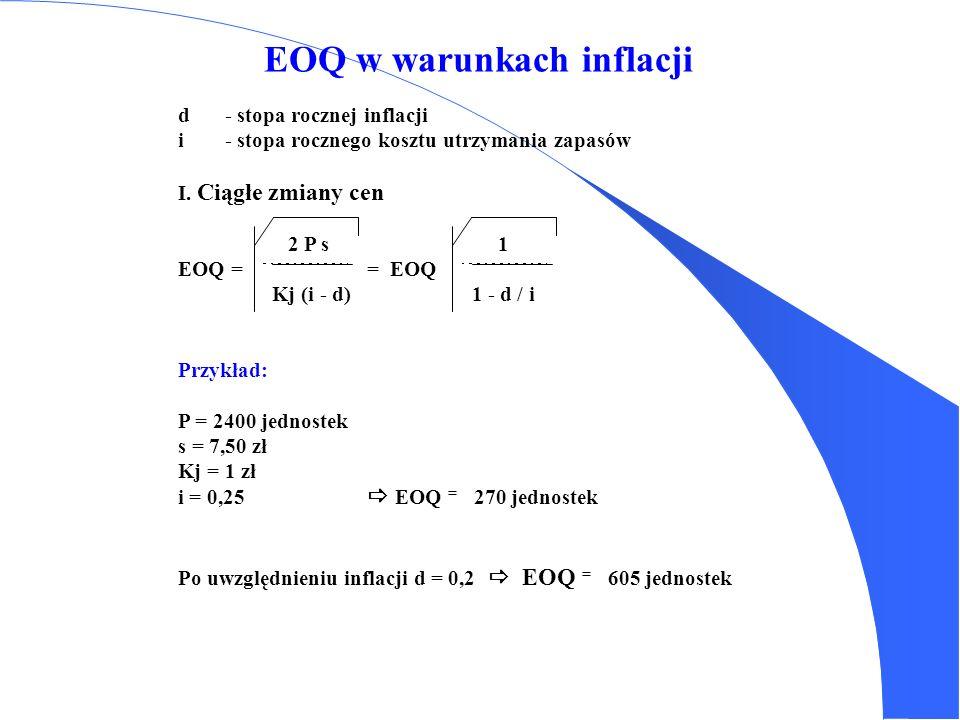 EOQ w warunkach inflacji