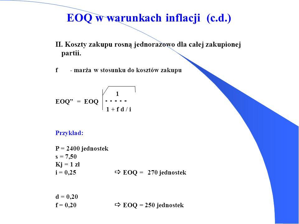 EOQ w warunkach inflacji (c.d.)