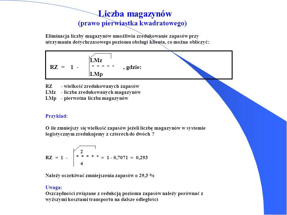 Liczba magazynów (prawo pierwiastka kwadratowego) LMz RZ = 1 -