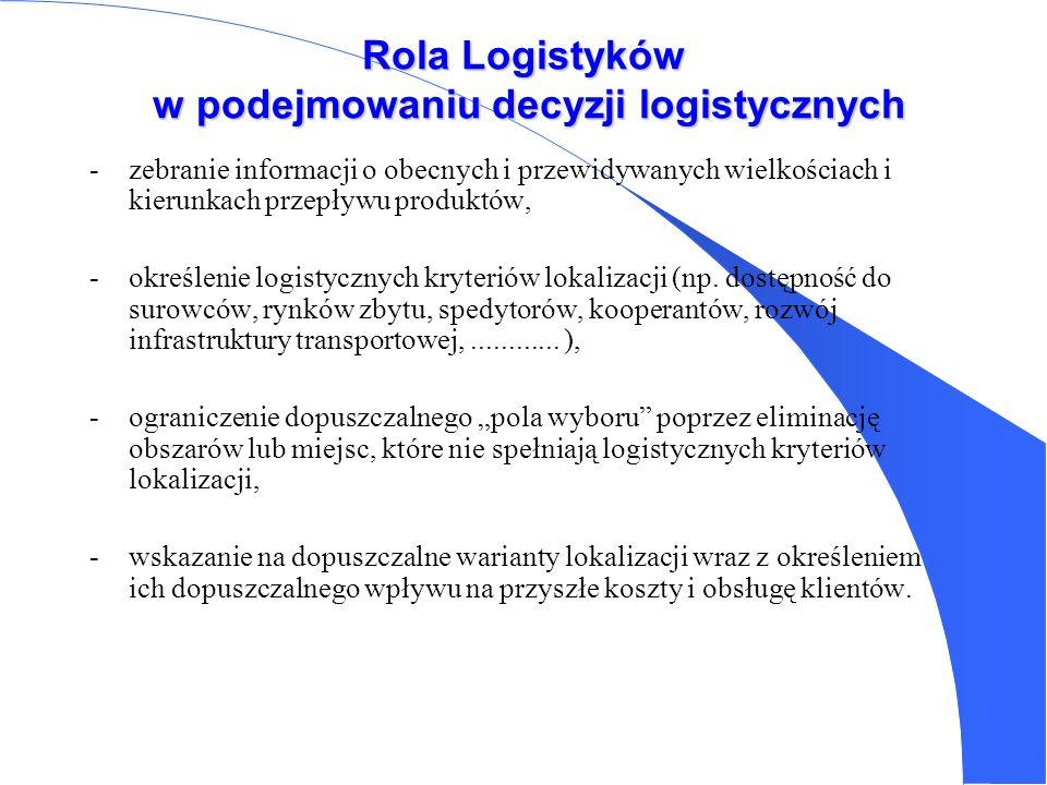 Rola Logistyków w podejmowaniu decyzji logistycznych