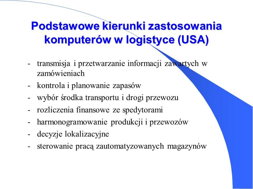 Podstawowe kierunki zastosowania komputerów w logistyce (USA)