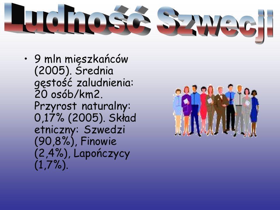 Ludność Szwecji