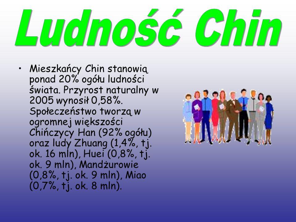 Ludność Chin