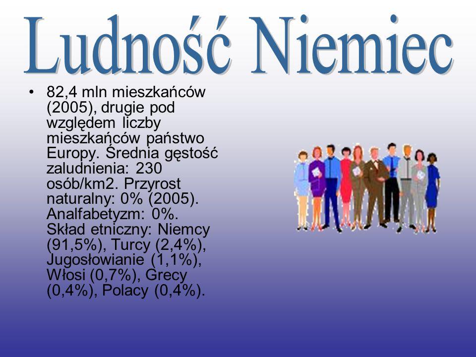 Ludność Niemiec