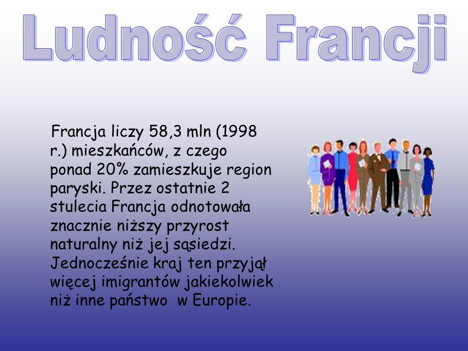 Ludność Francji