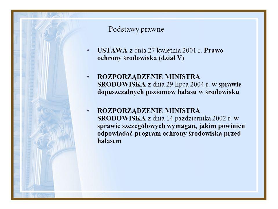 Podstawy prawne USTAWA z dnia 27 kwietnia 2001 r. Prawo ochrony środowiska (dział V)