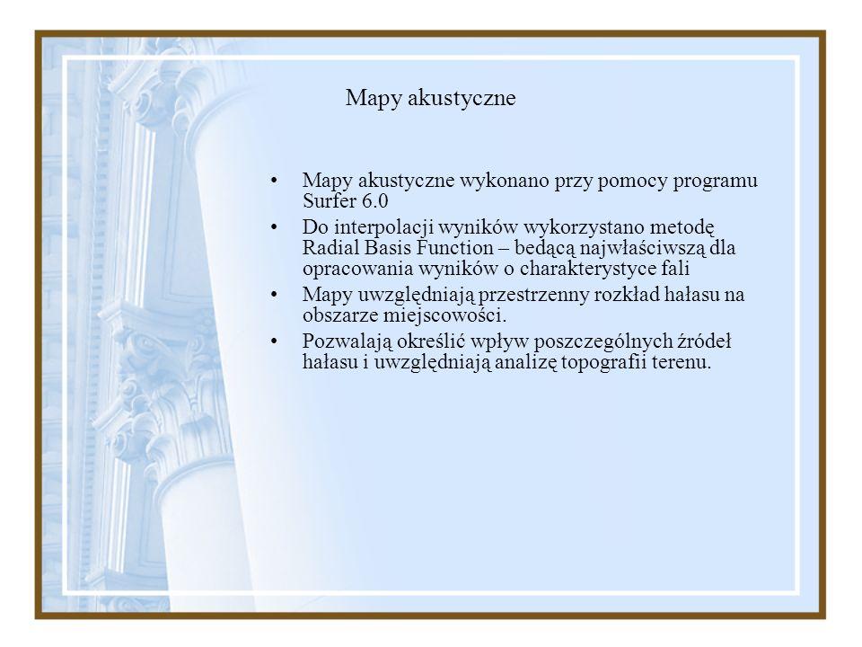 Mapy akustyczne Mapy akustyczne wykonano przy pomocy programu Surfer 6.0.