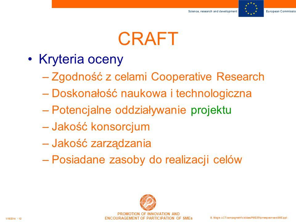 CRAFT Kryteria oceny Zgodność z celami Cooperative Research