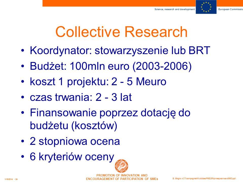 Collective Research Koordynator: stowarzyszenie lub BRT