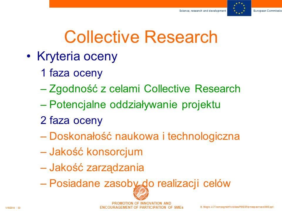 Collective Research Kryteria oceny 1 faza oceny