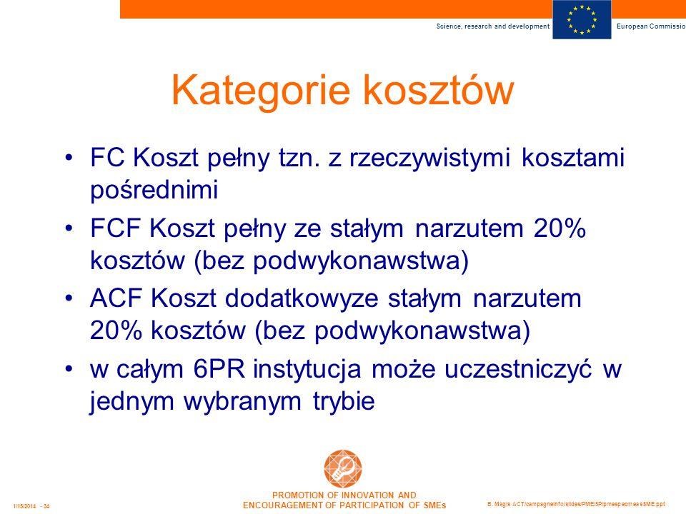 Kategorie kosztów FC Koszt pełny tzn. z rzeczywistymi kosztami pośrednimi. FCF Koszt pełny ze stałym narzutem 20% kosztów (bez podwykonawstwa)