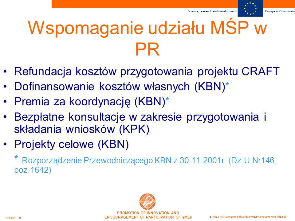 Wspomaganie udziału MŚP w PR