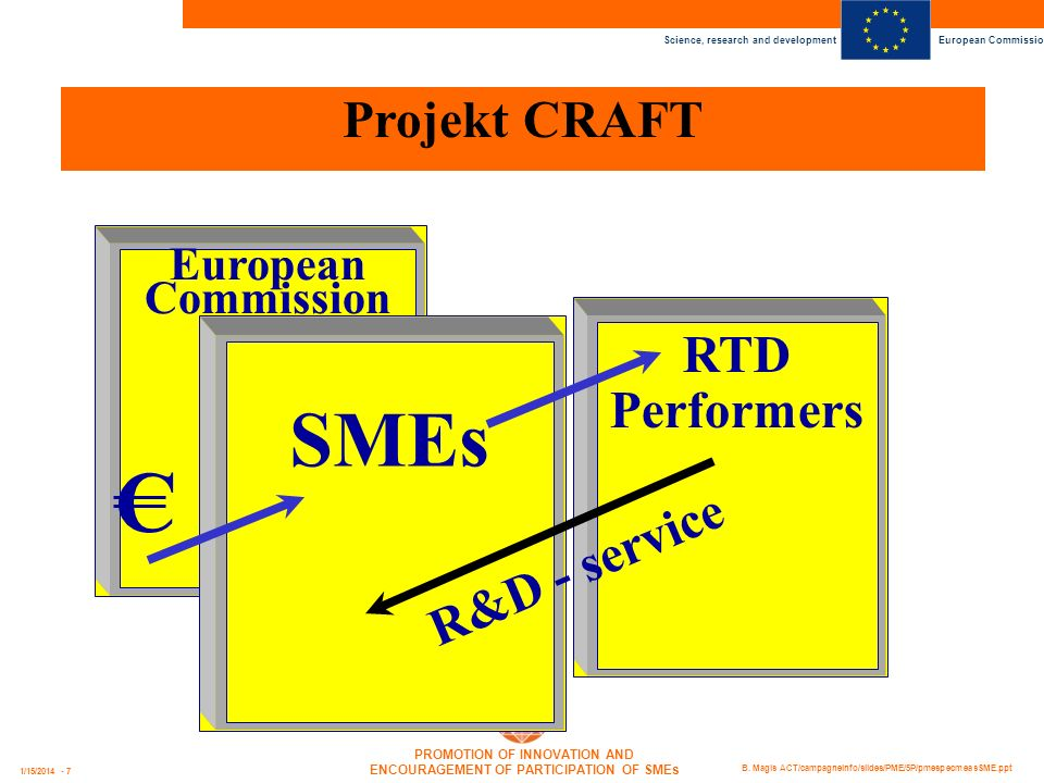 C SMEs Projekt CRAFT RTD Performers R&D - service European Commission