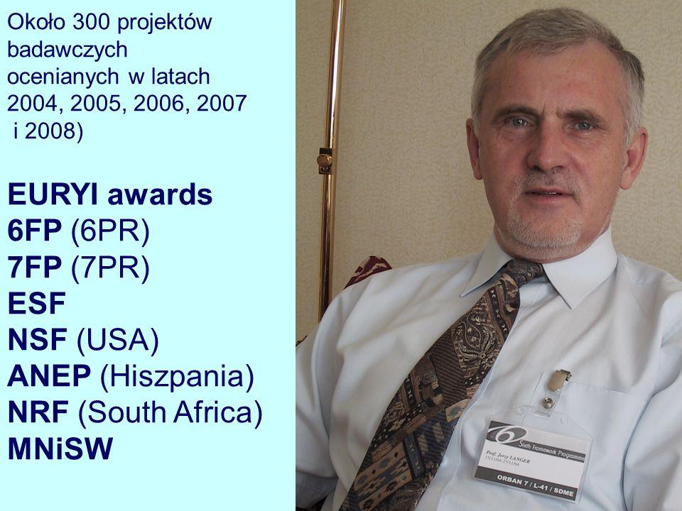 EURYI awards 6FP (6PR) 7FP (7PR) ESF NSF (USA) ANEP (Hiszpania)