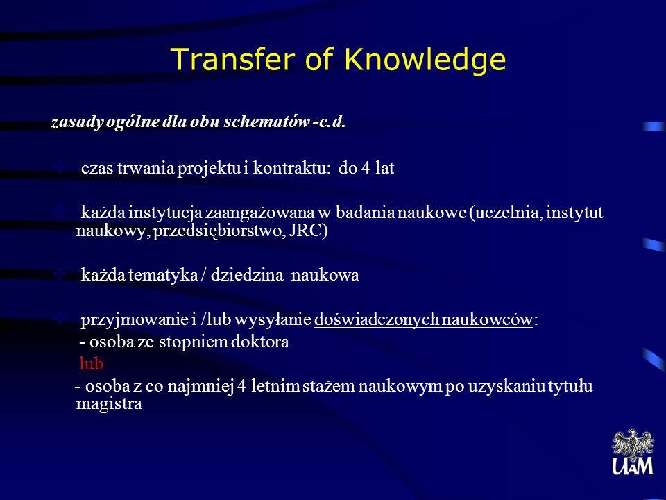 Transfer of Knowledge zasady ogólne dla obu schematów -c.d.