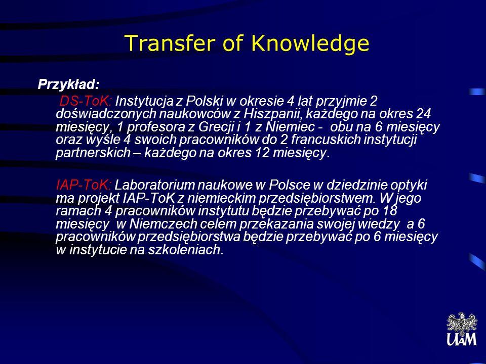 Transfer of Knowledge Przykład:
