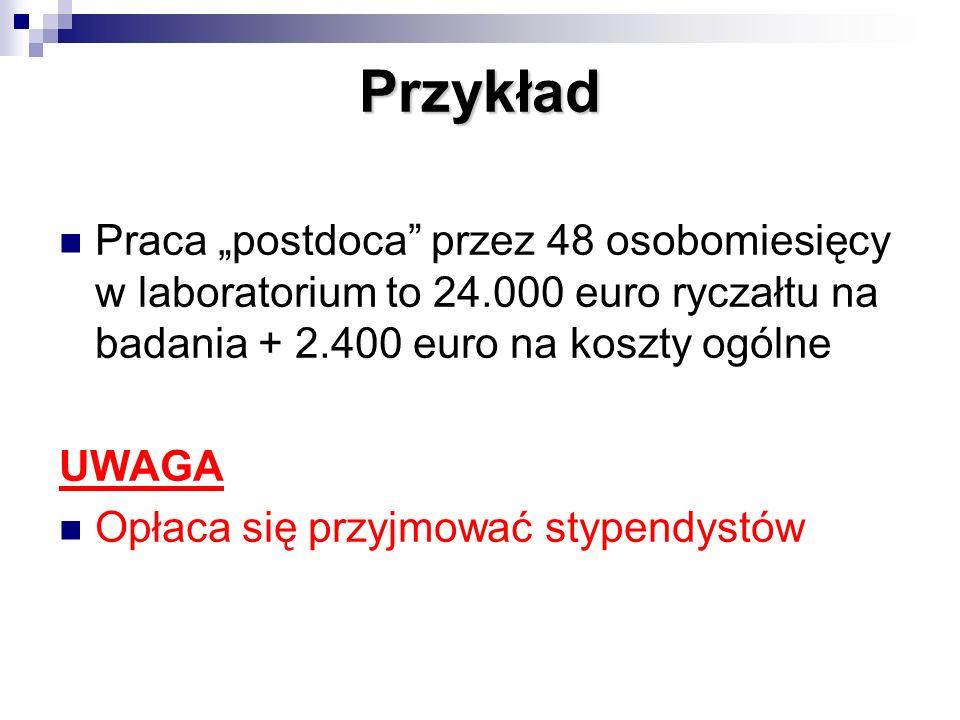 """Przykład Praca """"postdoca przez 48 osobomiesięcy w laboratorium to 24.000 euro ryczałtu na badania + 2.400 euro na koszty ogólne."""