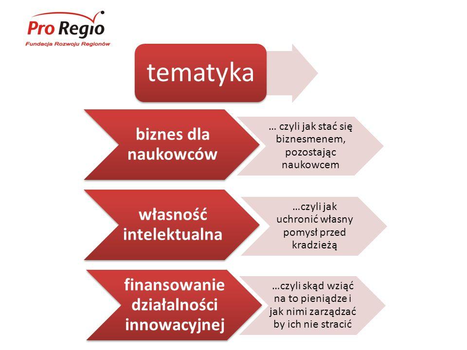 własność intelektualna finansowanie działalności innowacyjnej