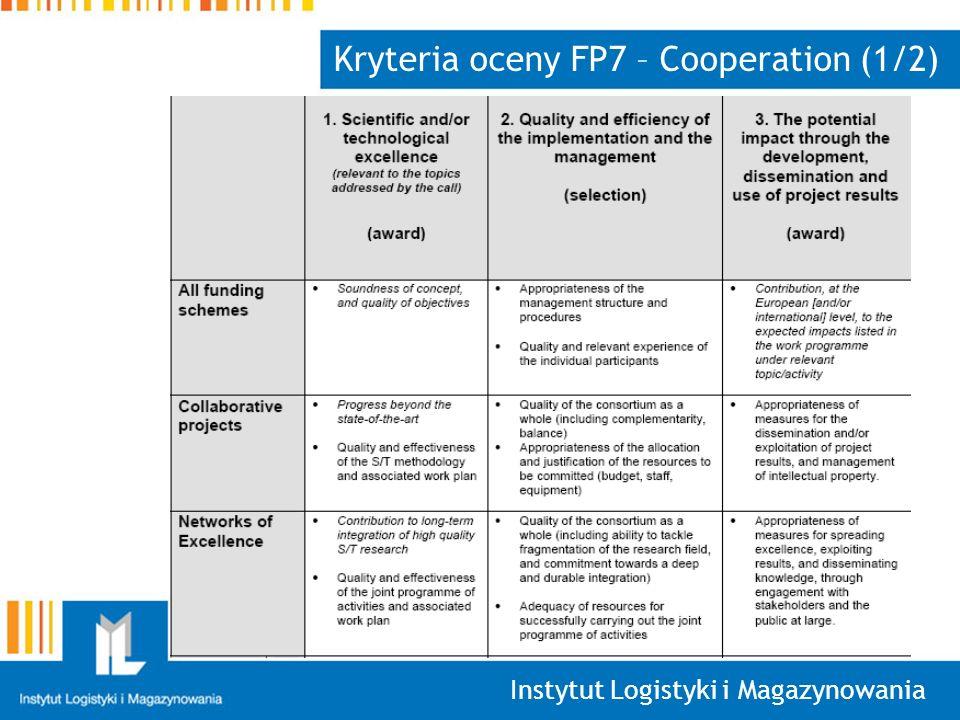 Kryteria oceny FP7 – Cooperation (1/2)