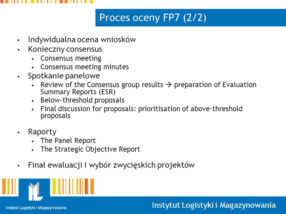Proces oceny FP7 (2/2) Indywidualna ocena wniosków Konieczny consensus