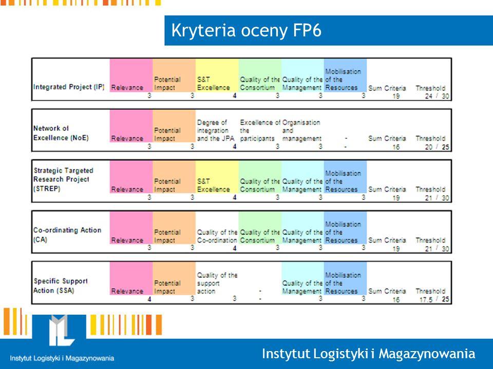 Kryteria oceny FP6 Instytut Logistyki i Magazynowania