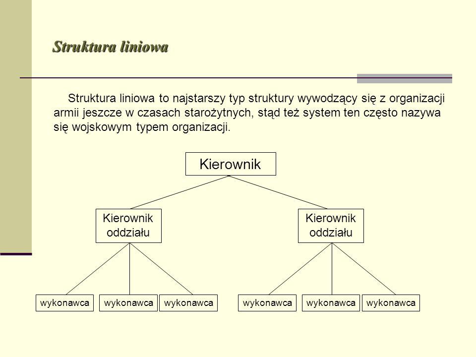 Struktura liniowa Kierownik