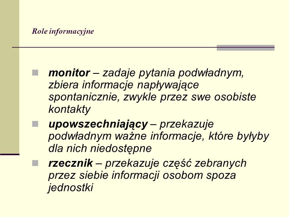 Role informacyjne monitor – zadaje pytania podwładnym, zbiera informacje napływające spontanicznie, zwykle przez swe osobiste kontakty.