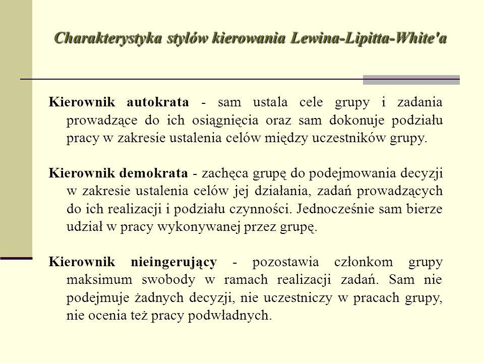 Charakterystyka stylów kierowania Lewina-Lipitta-White a