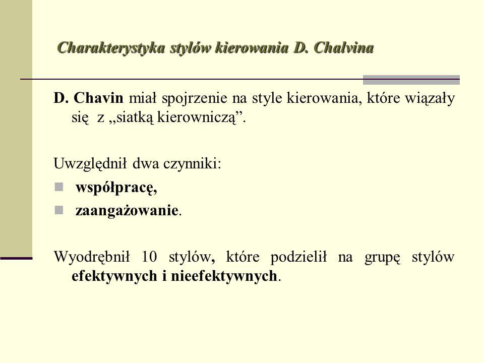 Charakterystyka stylów kierowania D. Chalvina