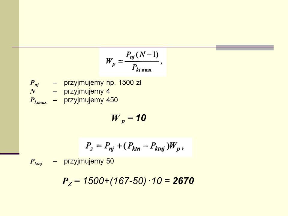 W p = 10 PZ = 1500+(167-50) ∙10 = 2670 Pnj – przyjmujemy np. 1500 zł