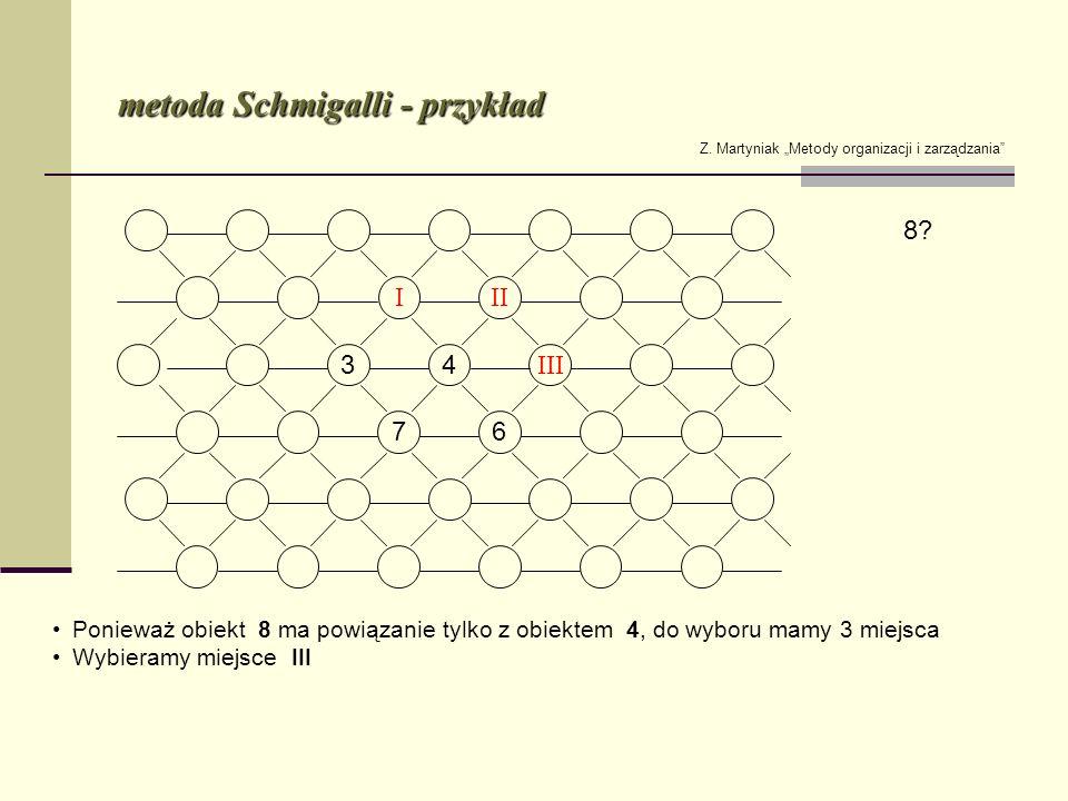 metoda Schmigalli - przykład