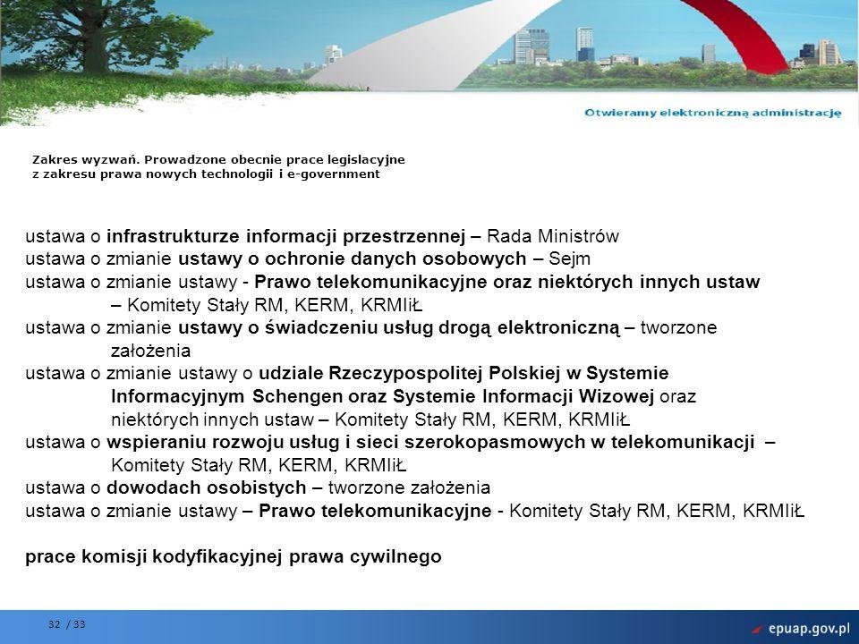 ustawa o infrastrukturze informacji przestrzennej – Rada Ministrów