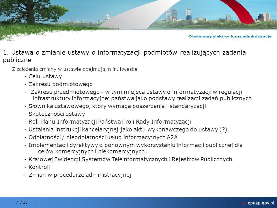 1. Ustawa o zmianie ustawy o informatyzacji podmiotów realizujących zadania publiczne